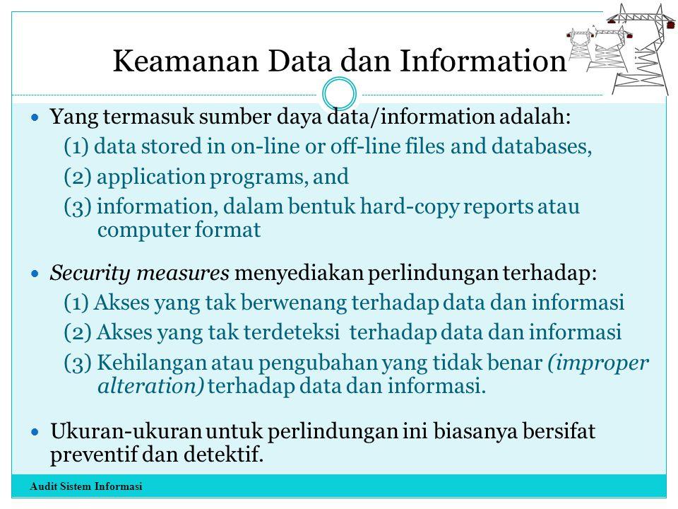 Keamanan Data dan Information