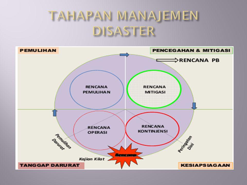 TAHAPAN MANAJEMEN DISASTER