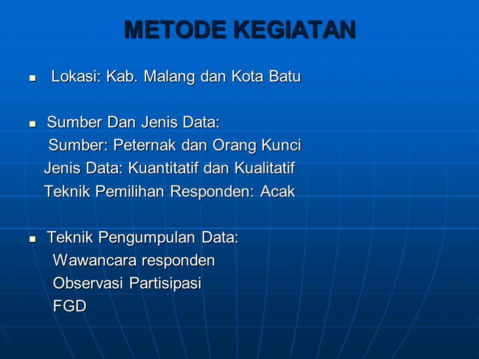 METODE KEGIATAN Lokasi: Kab. Malang dan Kota Batu