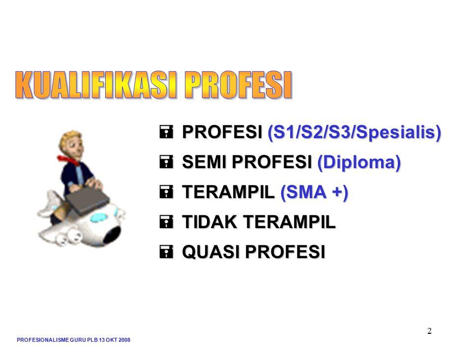 KUALIFIKASI PROFESI PROFESI (S1/S2/S3/Spesialis)