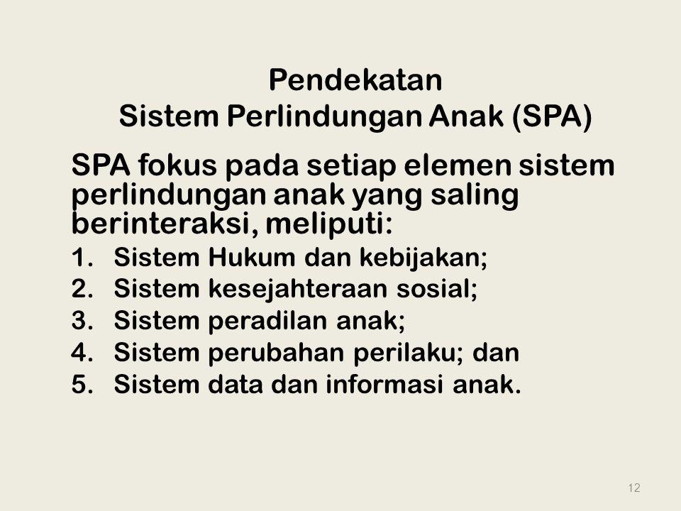Sistem Perlindungan Anak (SPA)