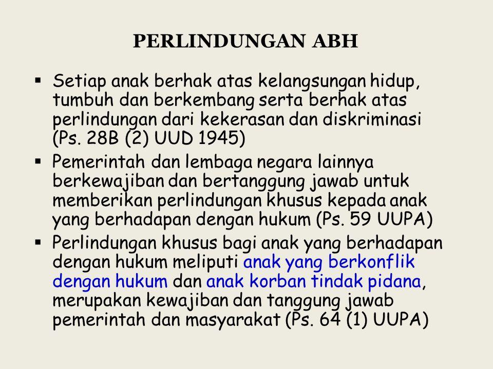 PERLINDUNGAN ABH