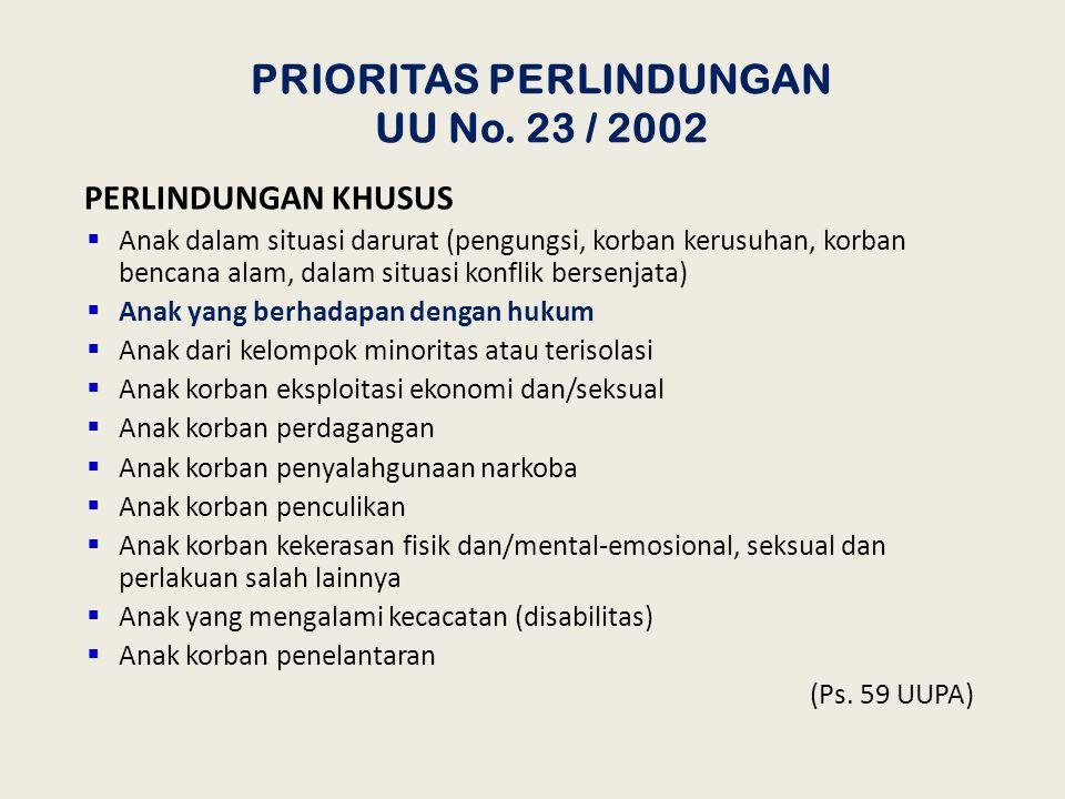 PRIORITAS PERLINDUNGAN UU No. 23 / 2002