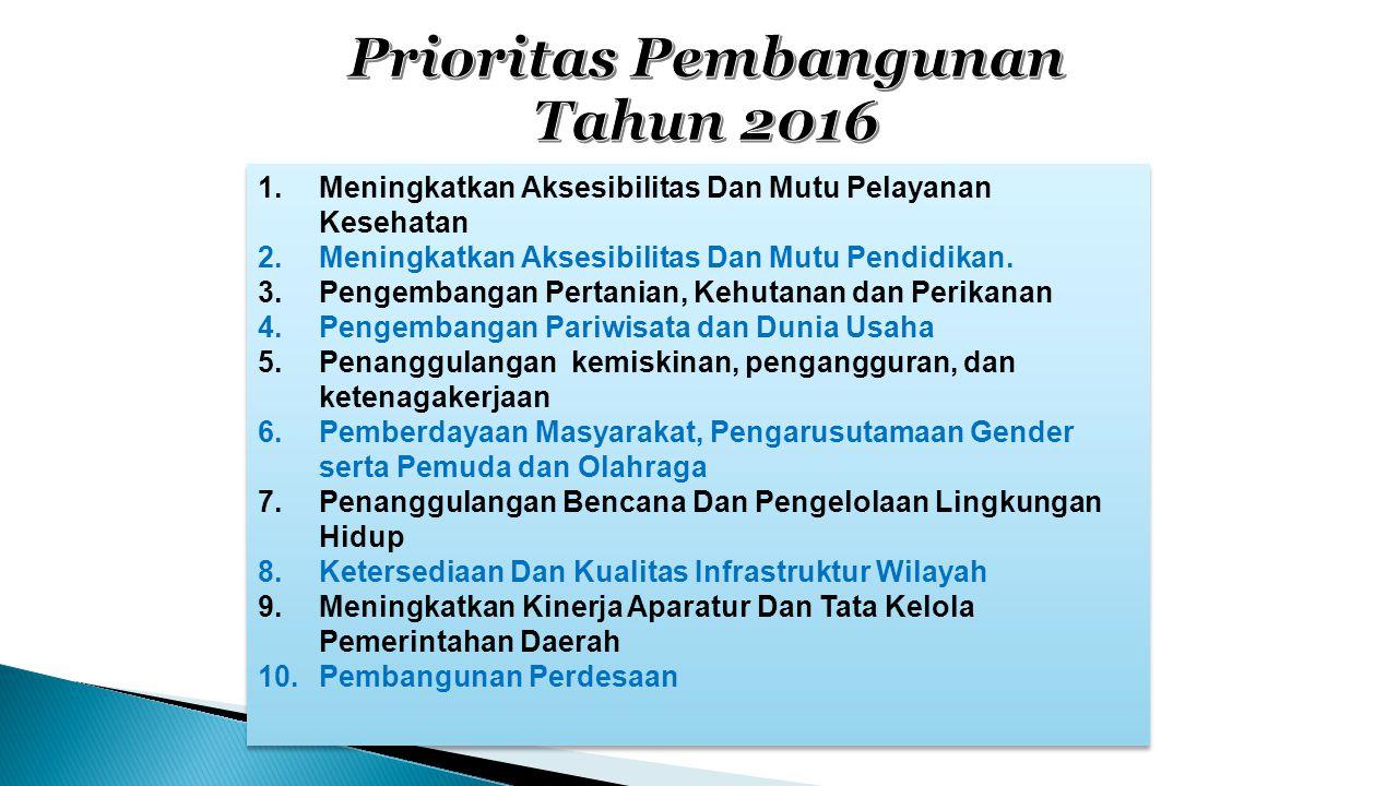 Prioritas Pembangunan Tahun 2016