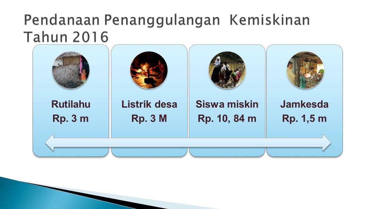 Pendanaan Penanggulangan Kemiskinan Tahun 2016