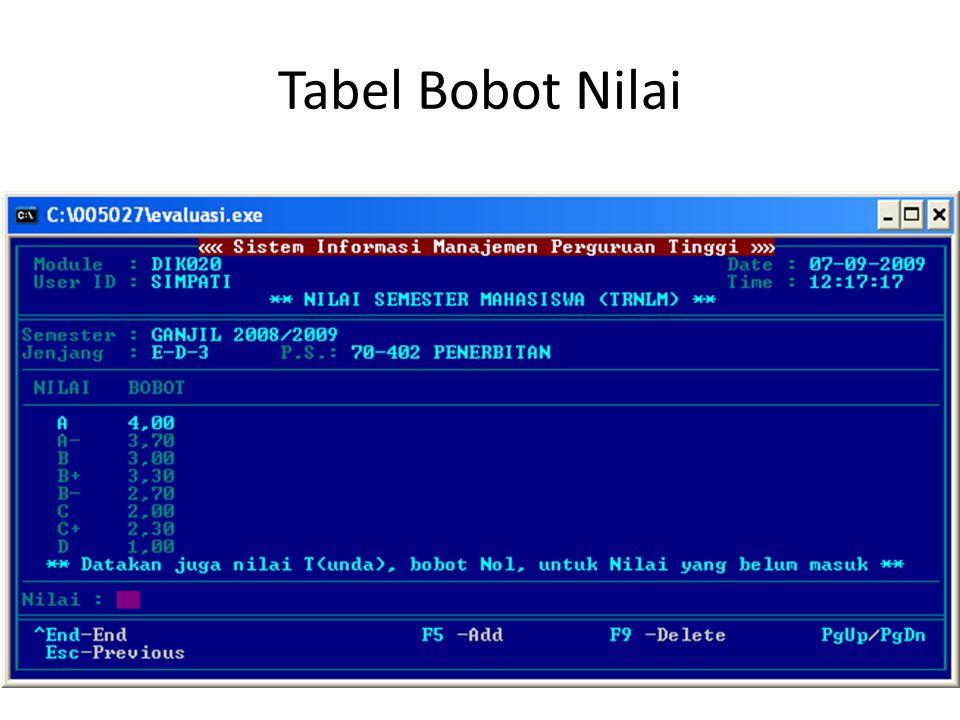 Tabel Bobot Nilai