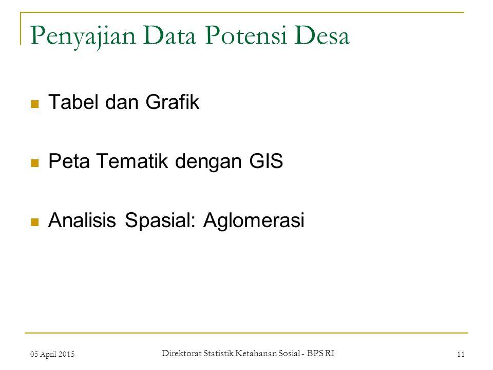 Penyajian Data Potensi Desa