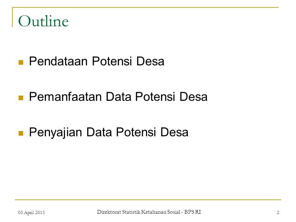 Direktorat Statistik Ketahanan Sosial - BPS RI