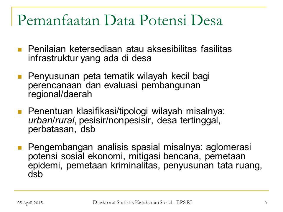 Pemanfaatan Data Potensi Desa