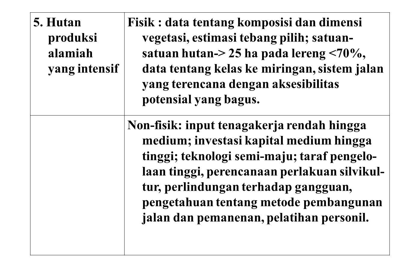 5. Hutan produksi alamiah yang intensif
