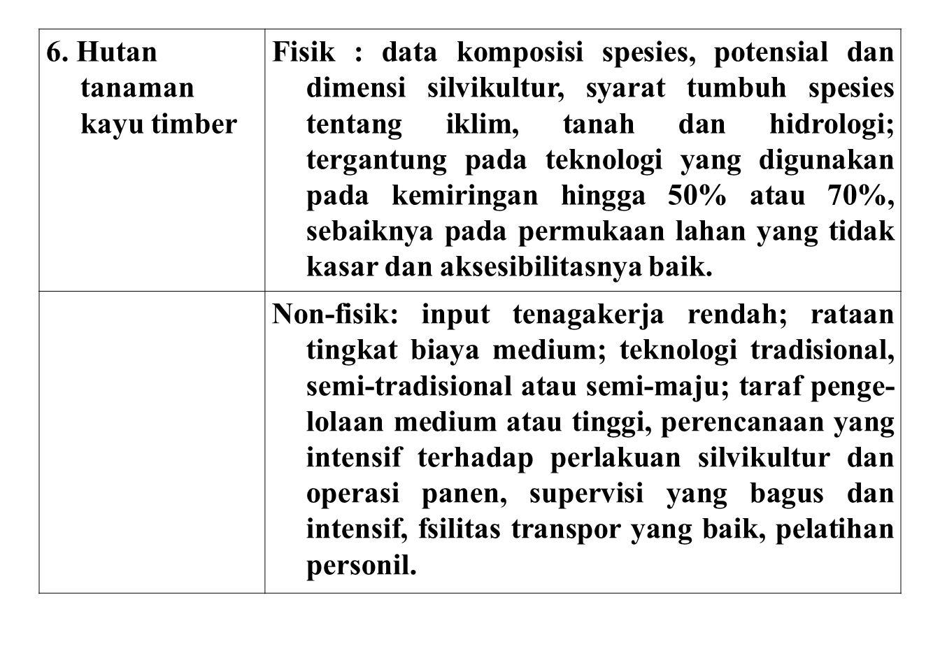 6. Hutan tanaman kayu timber