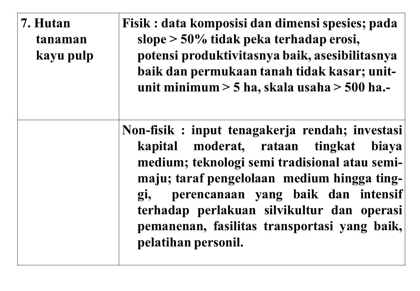 7. Hutan tanaman kayu pulp