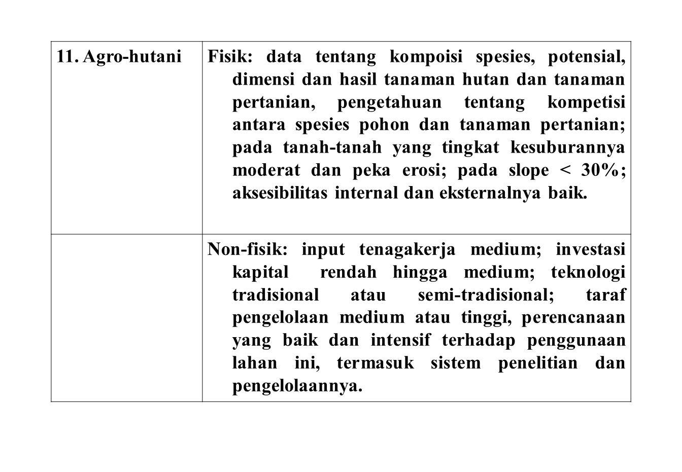 11. Agro-hutani