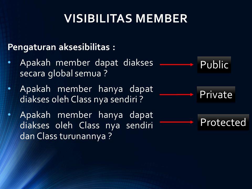VISIBILITAS MEMBER Public Private Protected Pengaturan aksesibilitas :