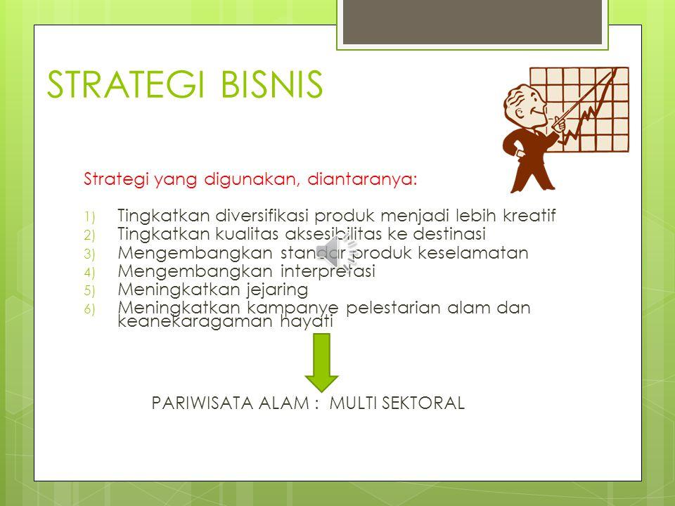 STRATEGI BISNIS Strategi yang digunakan, diantaranya: