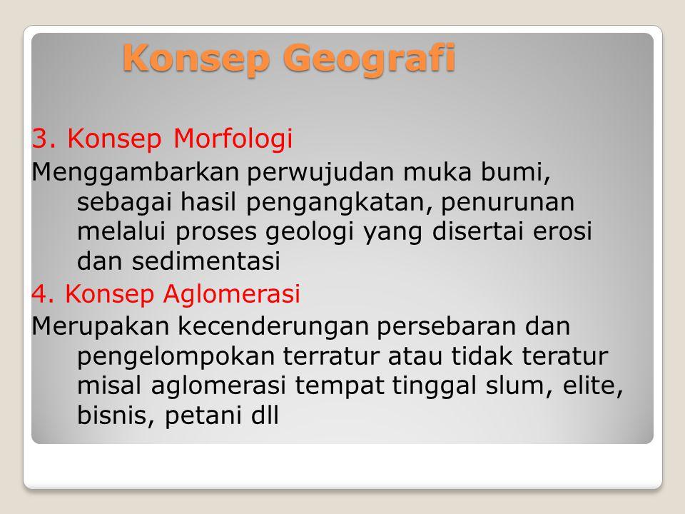 Konsep Geografi 3. Konsep Morfologi
