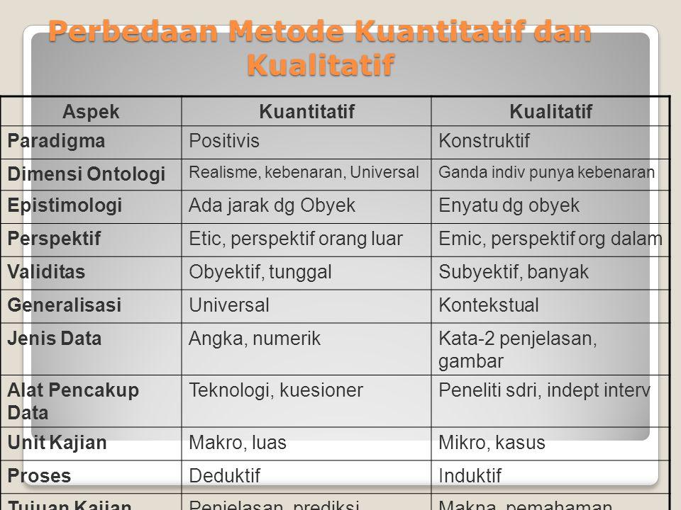 Perbedaan Metode Kuantitatif dan Kualitatif