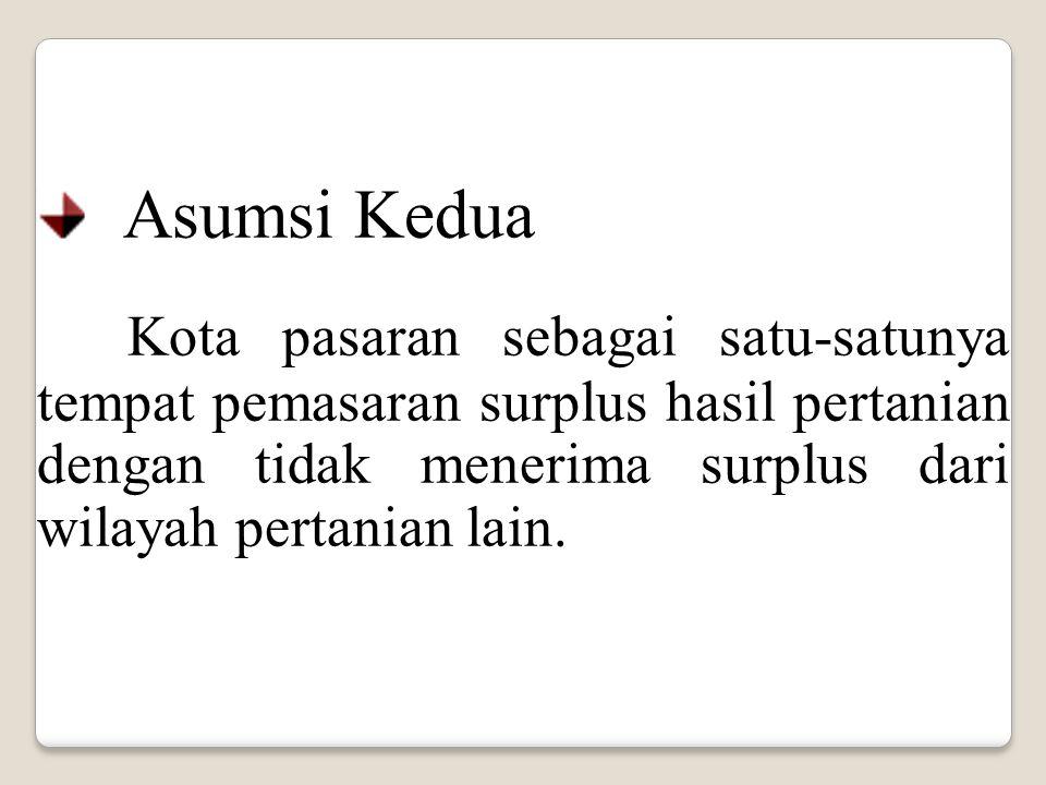 Asumsi Kedua Kota pasaran sebagai satu-satunya tempat pemasaran surplus hasil pertanian dengan tidak menerima surplus dari wilayah pertanian lain.