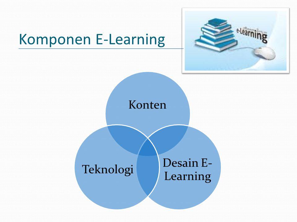 Komponen E-Learning Konten Desain E-Learning Teknologi