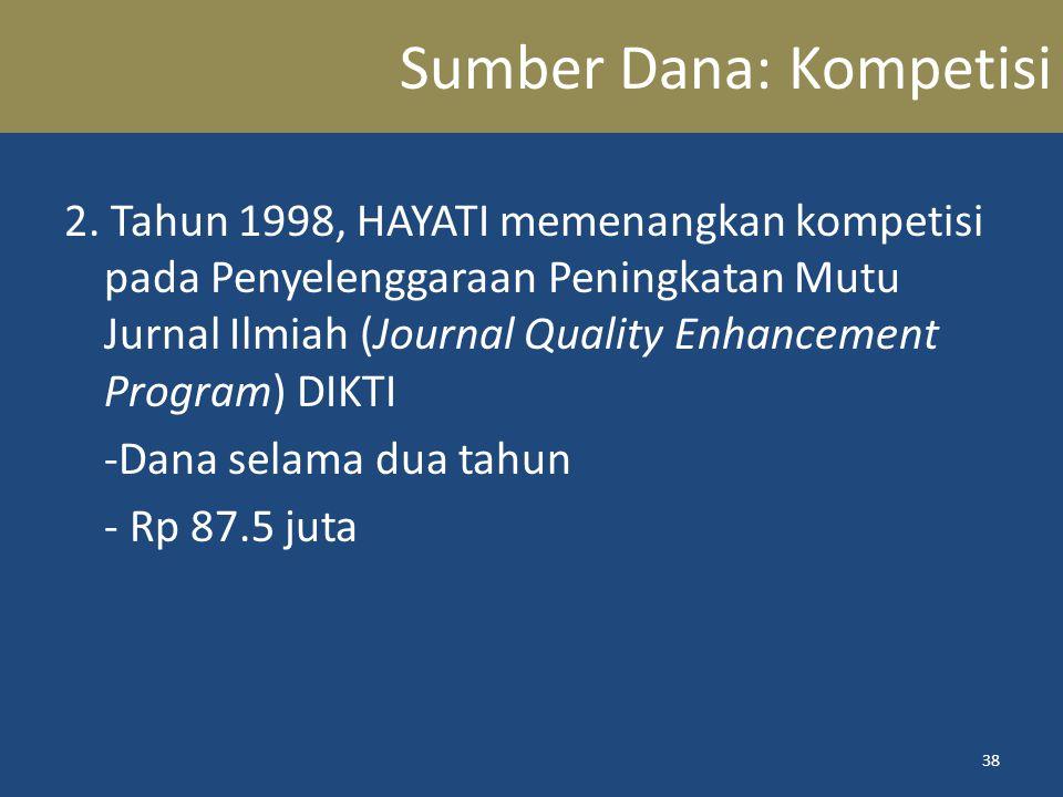 Sumber Dana: Kompetisi