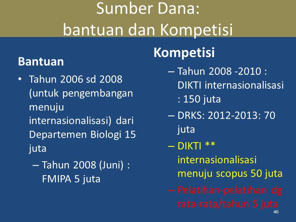 Sumber Dana: bantuan dan Kompetisi