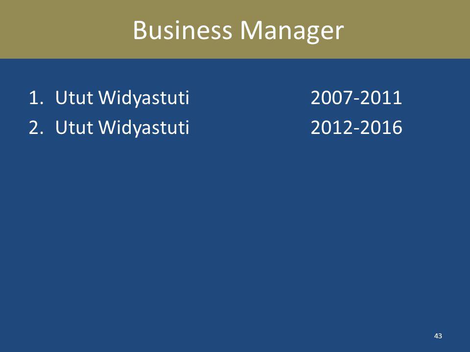 Business Manager Utut Widyastuti 2007-2011 Utut Widyastuti 2012-2016