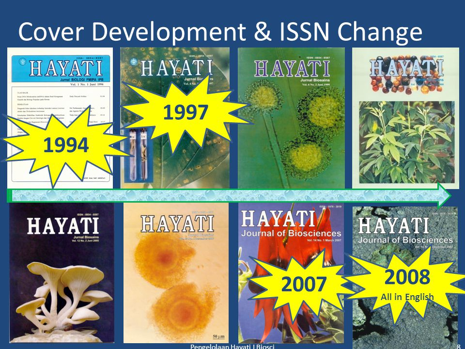 Cover Development & ISSN Change