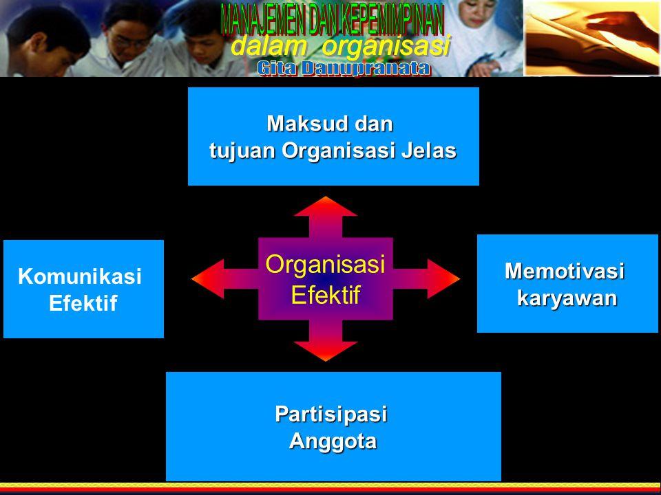 tujuan Organisasi Jelas