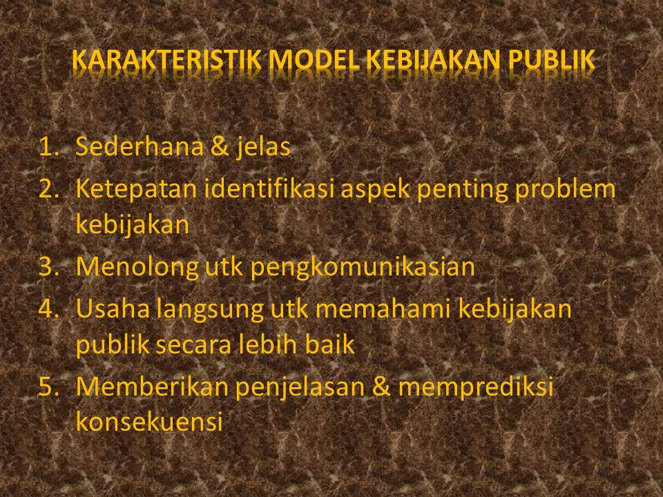 KARAKTERISTIK MODEL KEBIJAKAN PUBLIK