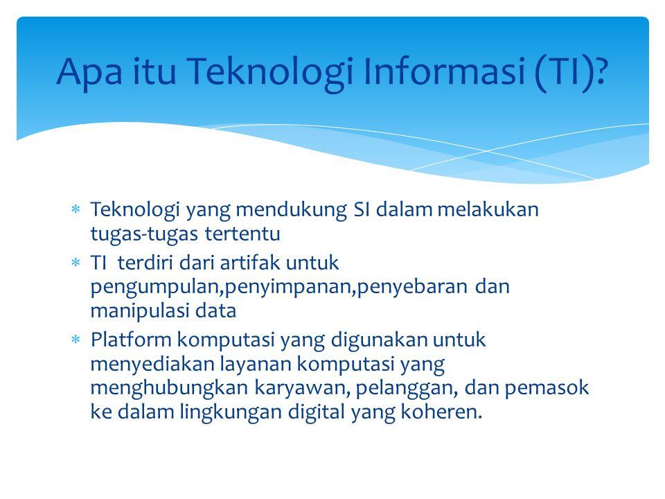 Apa itu Teknologi Informasi (TI)