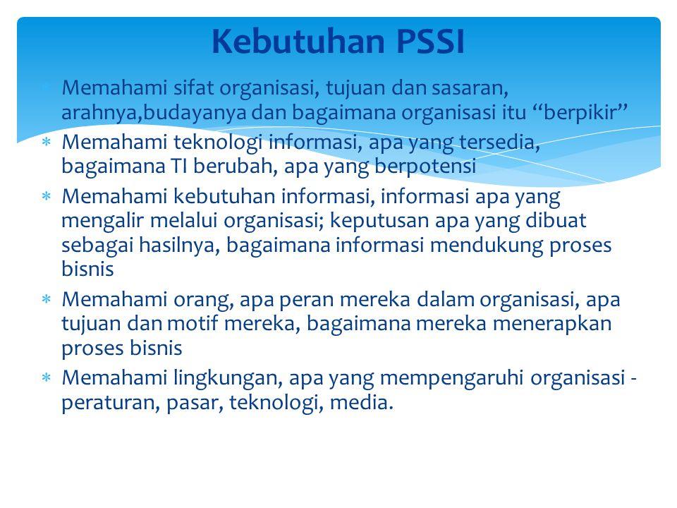 Kebutuhan PSSI Memahami sifat organisasi, tujuan dan sasaran, arahnya,budayanya dan bagaimana organisasi itu berpikir