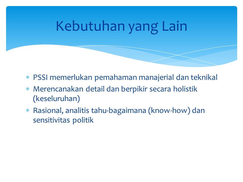 Kebutuhan yang Lain PSSI memerlukan pemahaman manajerial dan teknikal