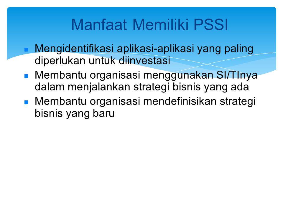 Manfaat Memiliki PSSI Mengidentifikasi aplikasi-aplikasi yang paling diperlukan untuk diinvestasi.