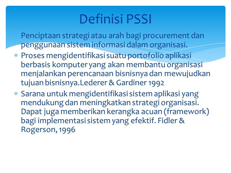 Definisi PSSI Penciptaan strategi atau arah bagi procurement dan penggunaan sistem informasi dalam organisasi.