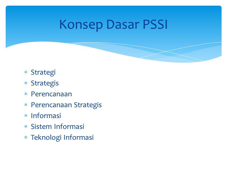 Konsep Dasar PSSI Strategi Strategis Perencanaan Perencanaan Strategis