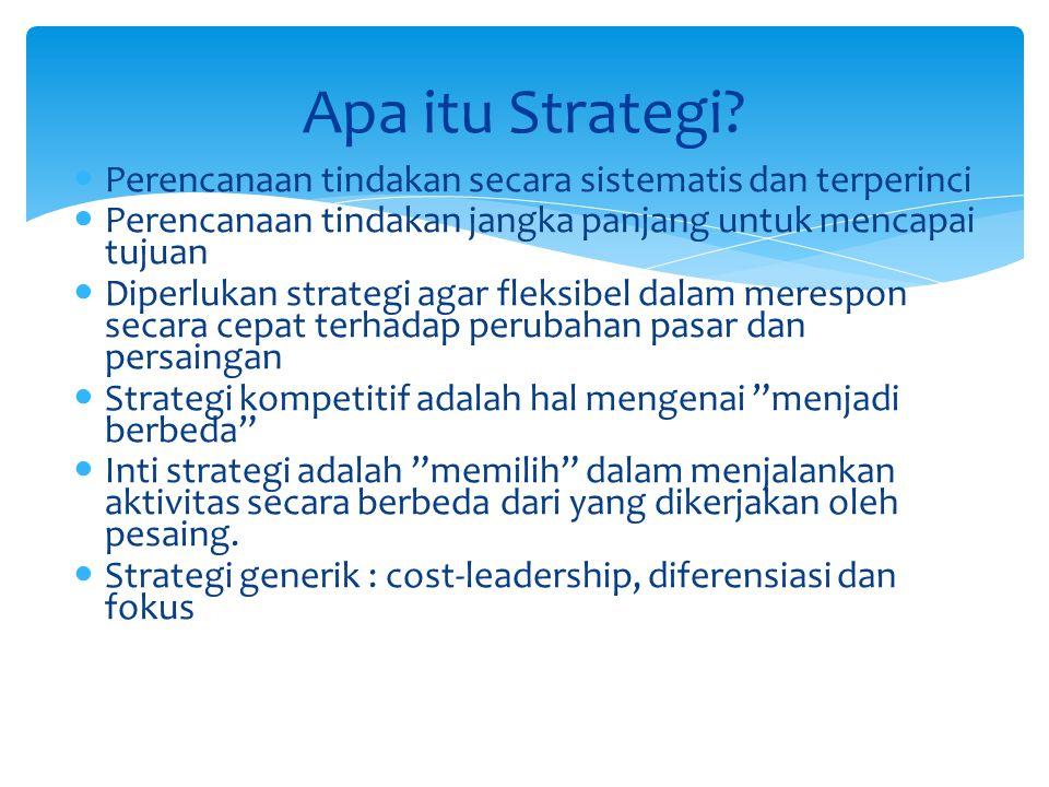 Apa itu Strategi Perencanaan tindakan secara sistematis dan terperinci. Perencanaan tindakan jangka panjang untuk mencapai tujuan.