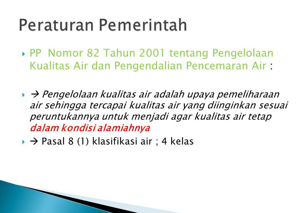 Peraturan Pemerintah PP Nomor 82 Tahun 2001 tentang Pengelolaan Kualitas Air dan Pengendalian Pencemaran Air :