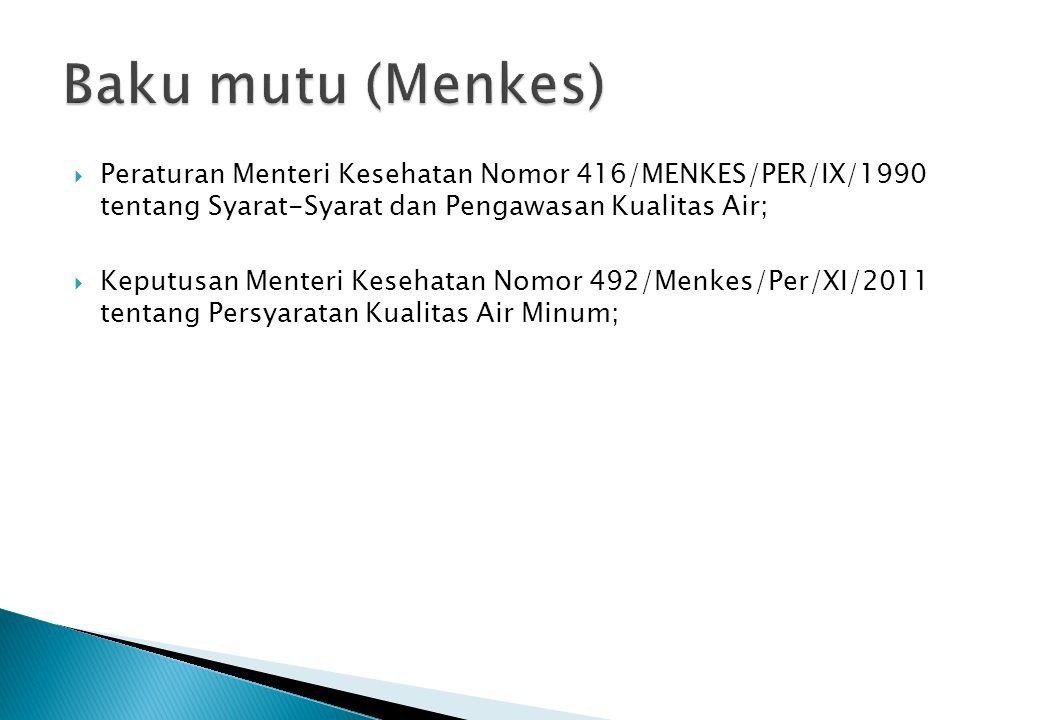 Baku mutu (Menkes) Peraturan Menteri Kesehatan Nomor 416/MENKES/PER/IX/1990 tentang Syarat-Syarat dan Pengawasan Kualitas Air;