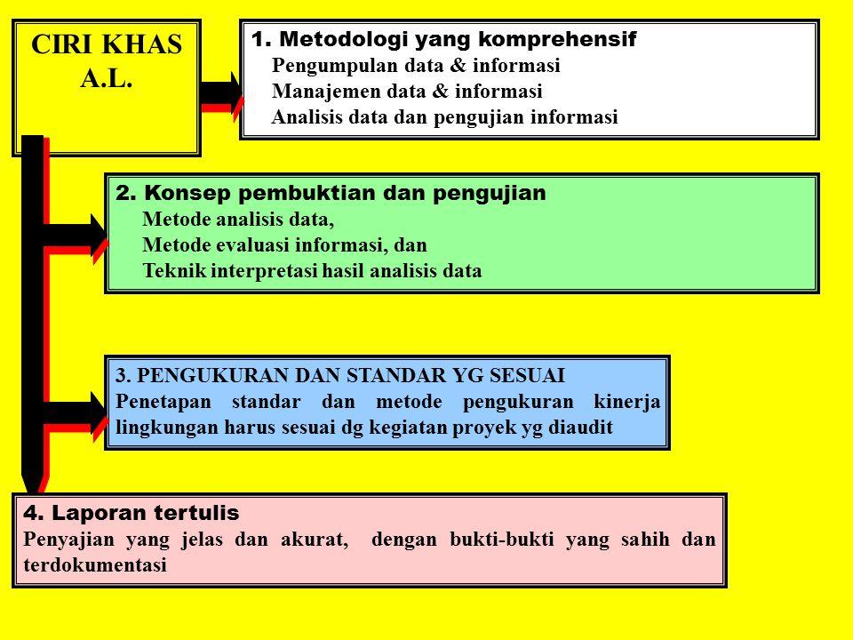 CIRI KHAS A.L. 1. Metodologi yang komprehensif