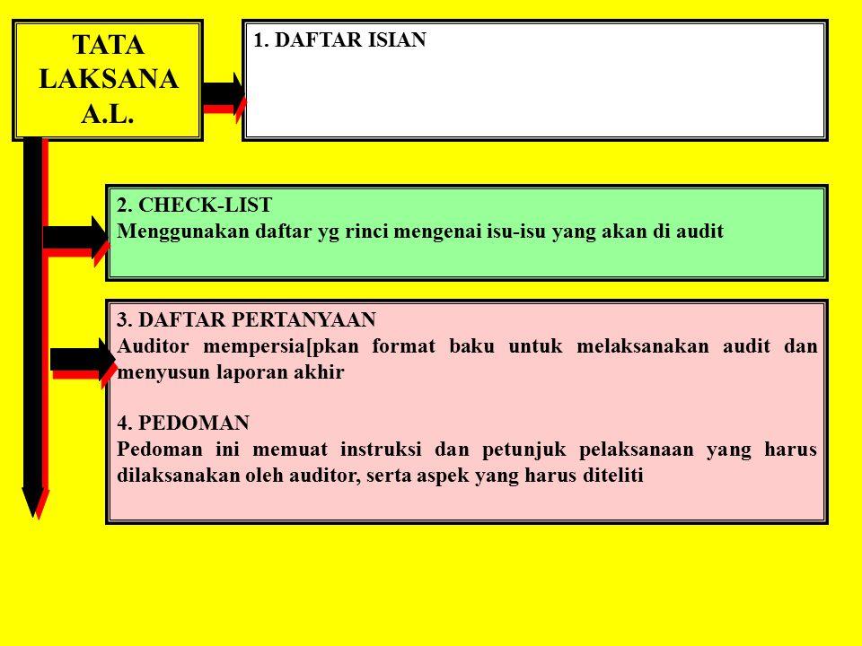 TATA LAKSANA A.L. 1. DAFTAR ISIAN 2. CHECK-LIST