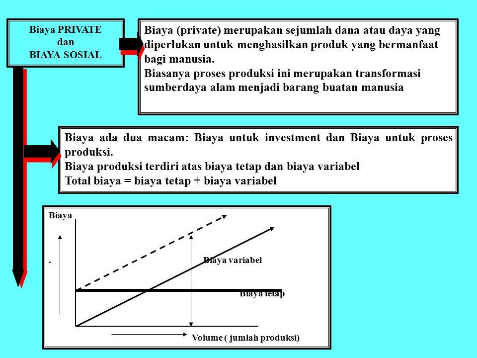 Biaya produksi terdiri atas biaya tetap dan biaya variabel