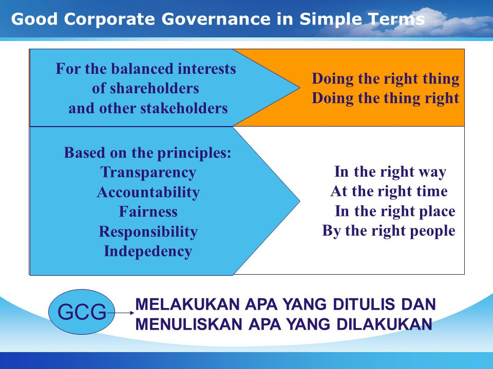 Good Corporate Governance in Simple Terms