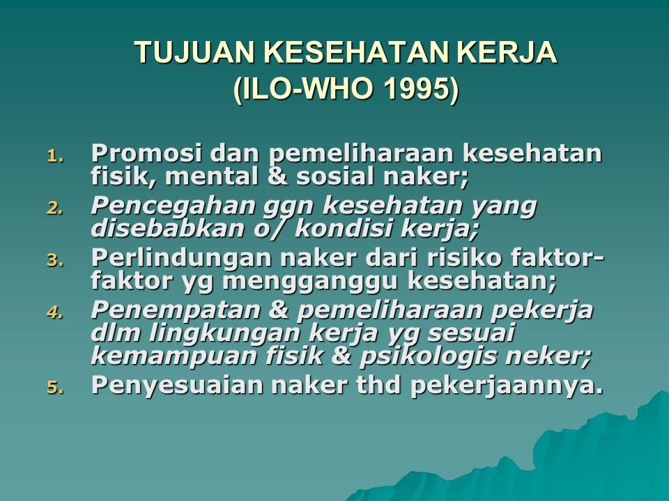 TUJUAN KESEHATAN KERJA (ILO-WHO 1995)