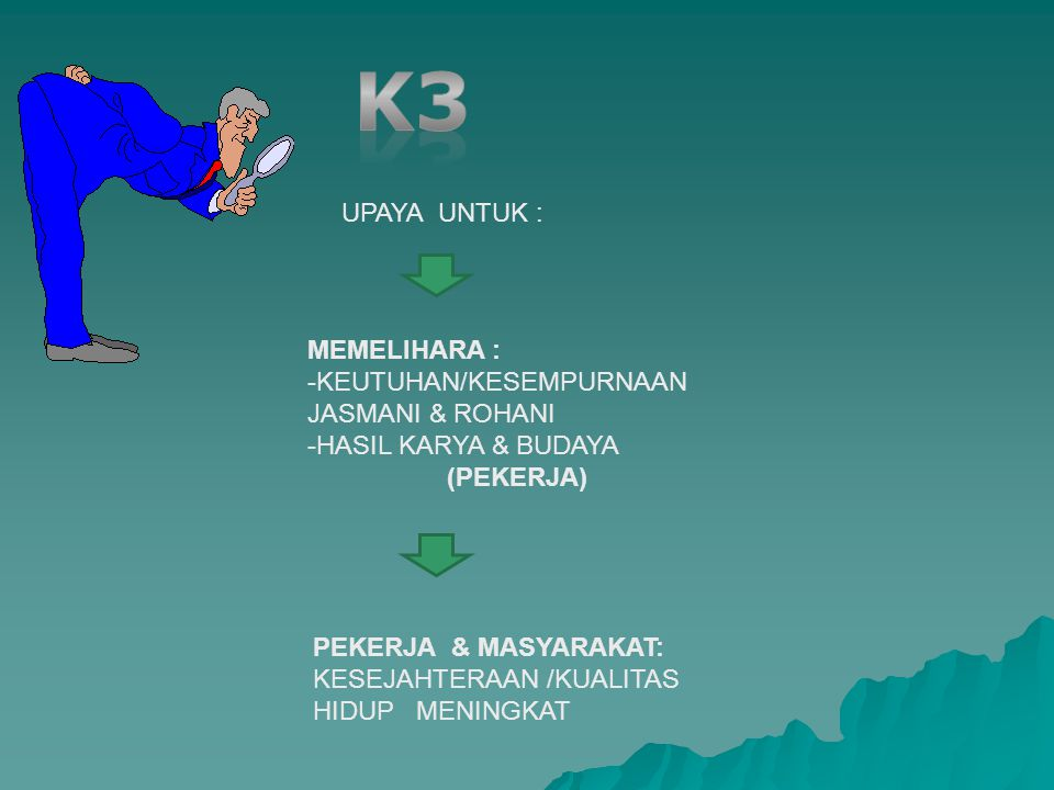 K3 UPAYA UNTUK : MEMELIHARA : -KEUTUHAN/KESEMPURNAAN JASMANI & ROHANI