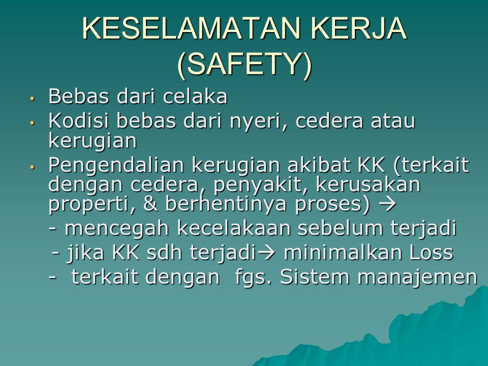 KESELAMATAN KERJA (SAFETY)