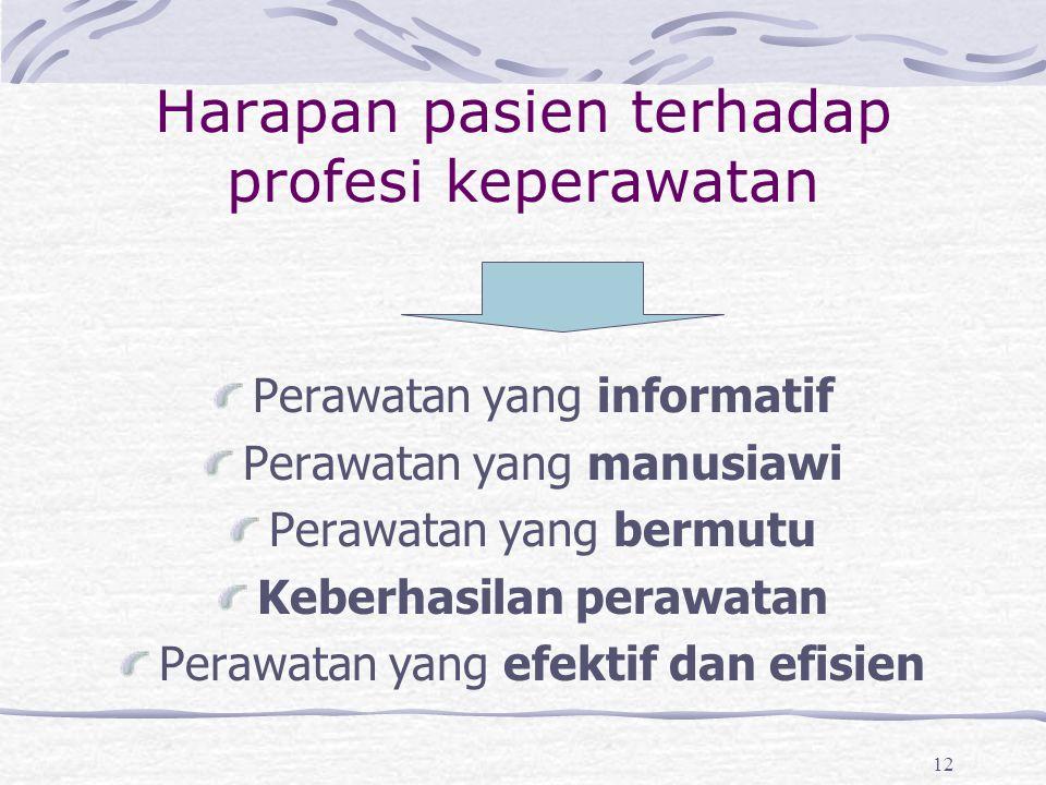 Harapan pasien terhadap profesi keperawatan