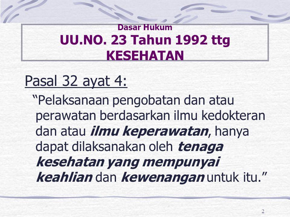 Dasar Hukum UU.NO. 23 Tahun 1992 ttg KESEHATAN