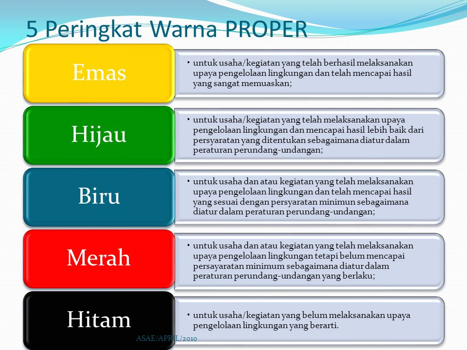 5 Peringkat Warna PROPER