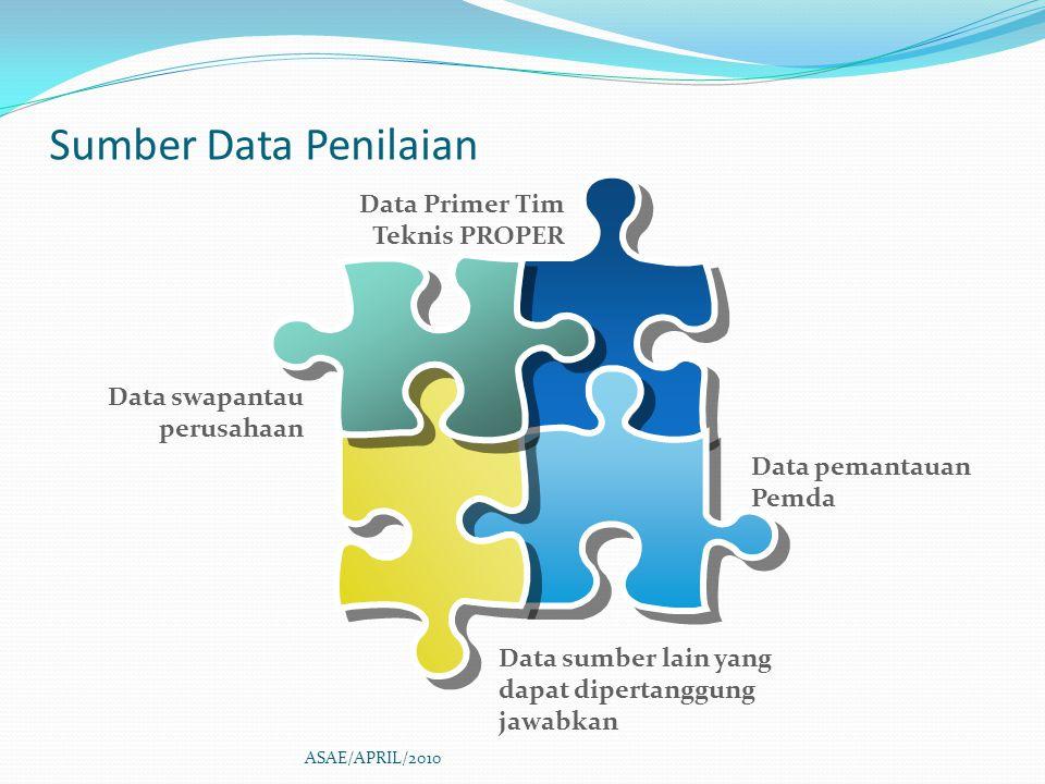 Sumber Data Penilaian Data Primer Tim Teknis PROPER