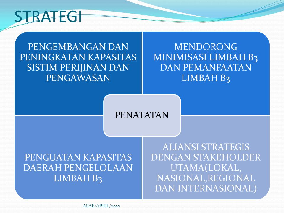 STRATEGI ASAE/APRIL/2010 PENATATAN